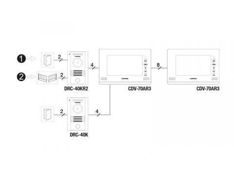 CDV-70AR3/ DRC-40KR2, sada COMMAX
