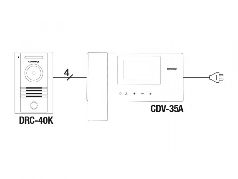 CDV-35A/DRC-40K, sada COMMAX