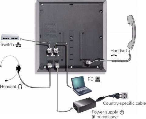 Siemens OpenScape IP 35G Eco Text - stolní telefon, černý