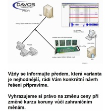 DOP24APCI Davos nahrávání hovorů, 24 anaogových linek,sada pro instalaci do PC